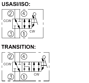 rotary selector valve rotary piston valve wiring diagram