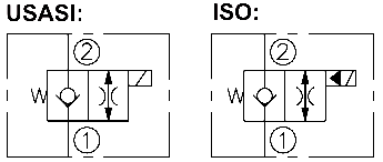 Symbol For Onoff on click dimmer switch wiring diagram