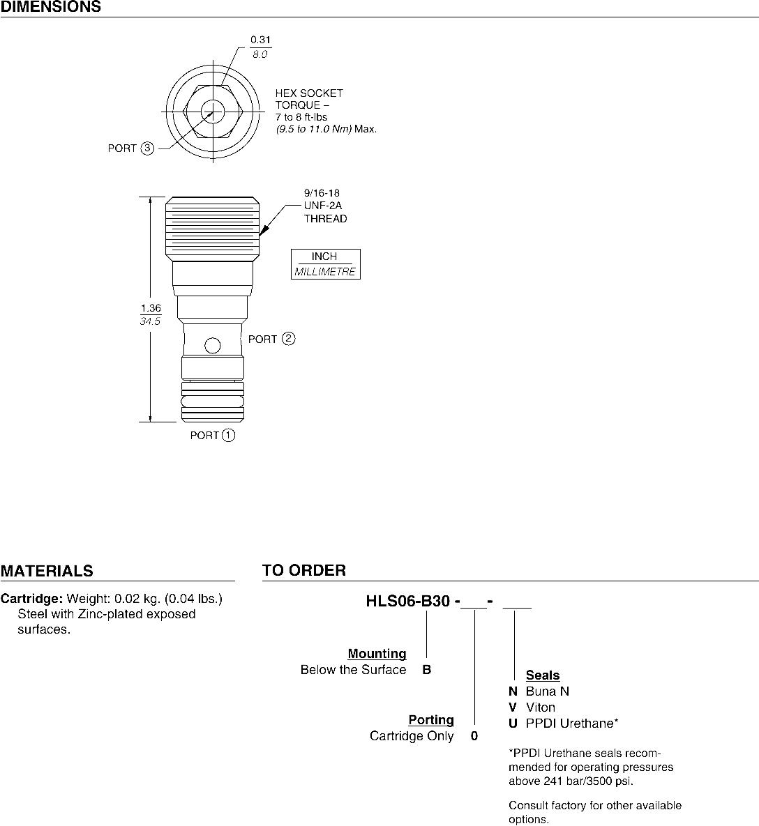 shuttle valve hydraforce shuttle wiring diagram free