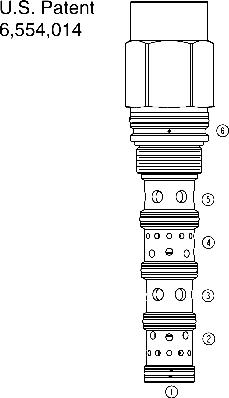 High Pressure Hydraulic Valves