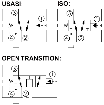 1968 Mustang Fog Light Wiring in addition 2014 Subaru Forester Wiring Diagram Free Picture further Xv Crosstrek Wiring Diagram besides Simple Diagram Of Atp Molecule together with Wrx Wiring Diagram Get Free Image About. on wiring harness for subaru crosstrek