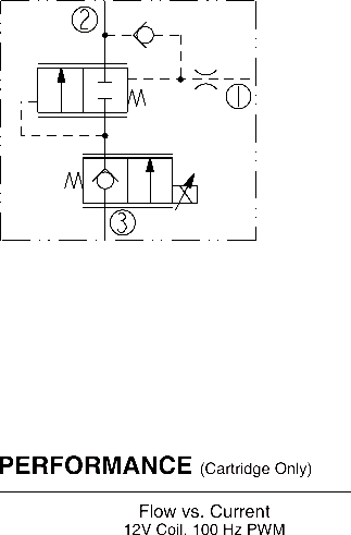 Hydraulic Symbols Explained on chapter 14 sequence valves and reducing