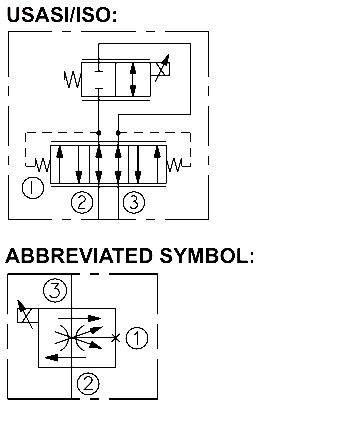 2488947 326410 in addition Pressure Transmitter Symbol Schematic in addition Chapter 10 Directional Control Valves Part 2 further Hydraulic Control Valve Springs together with Hydraulic Symbols Test. on pneumatic solenoid valve symbols