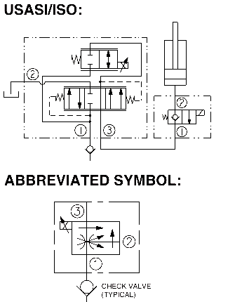 Hydraforce Zl70 36 Proportional Bi Directional Flow Control